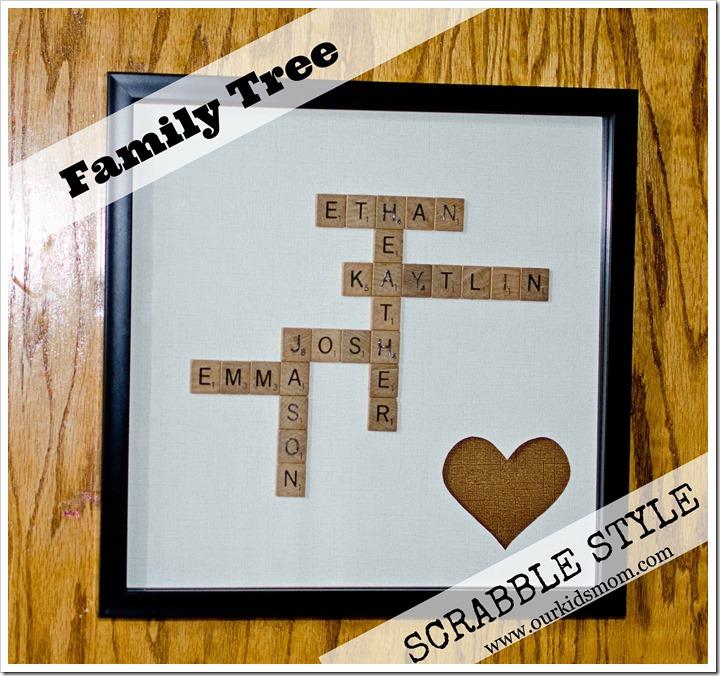 Scrabblefamilytreelabeled
