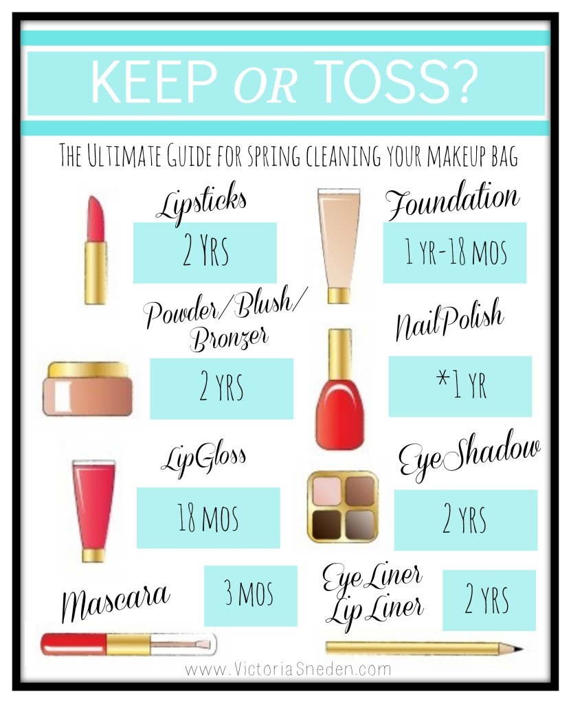 Makeup expiration list