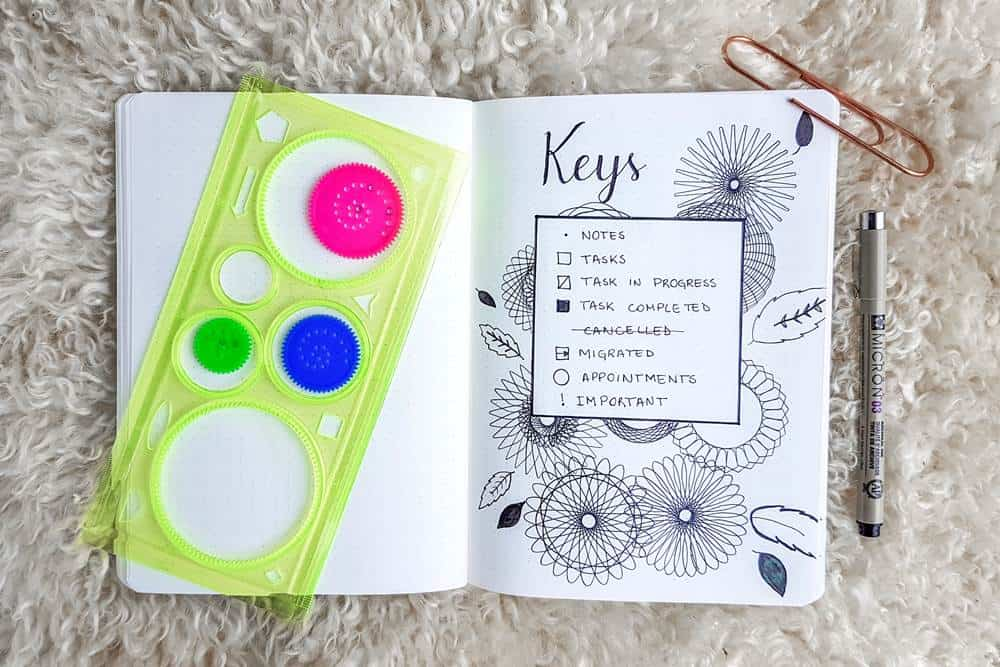 Bullet journal key rapid logging diary of a journal planner