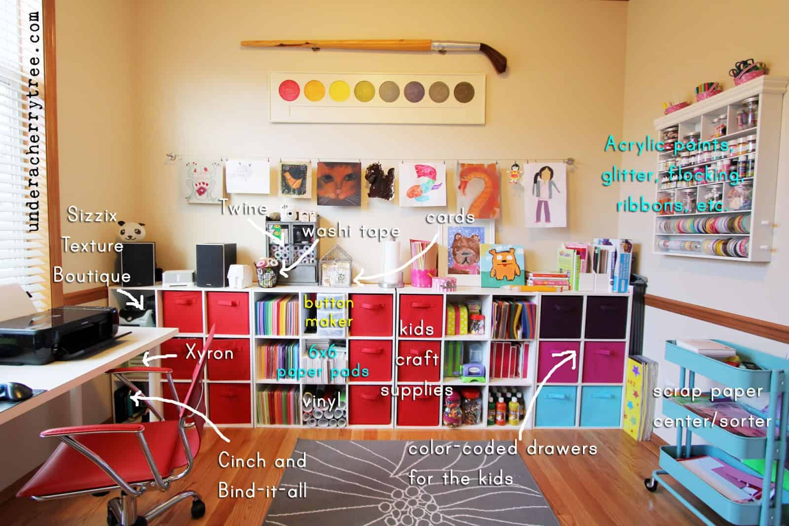 Sensible flow for kids' craft supplies in cubbies