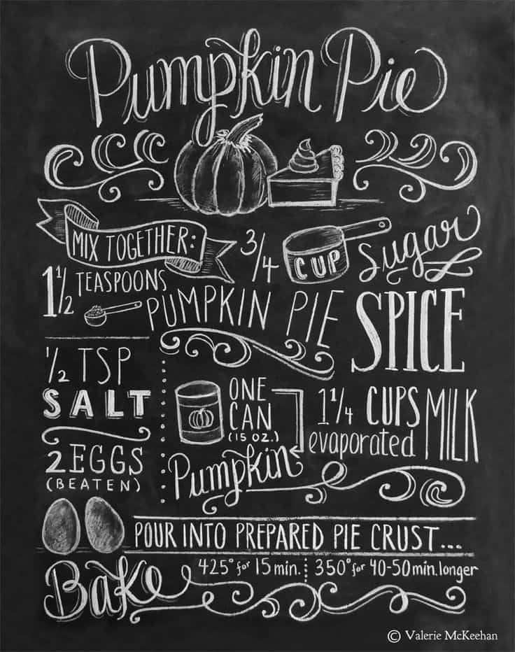 Pumpkin pie recipe fall chalkboard idea