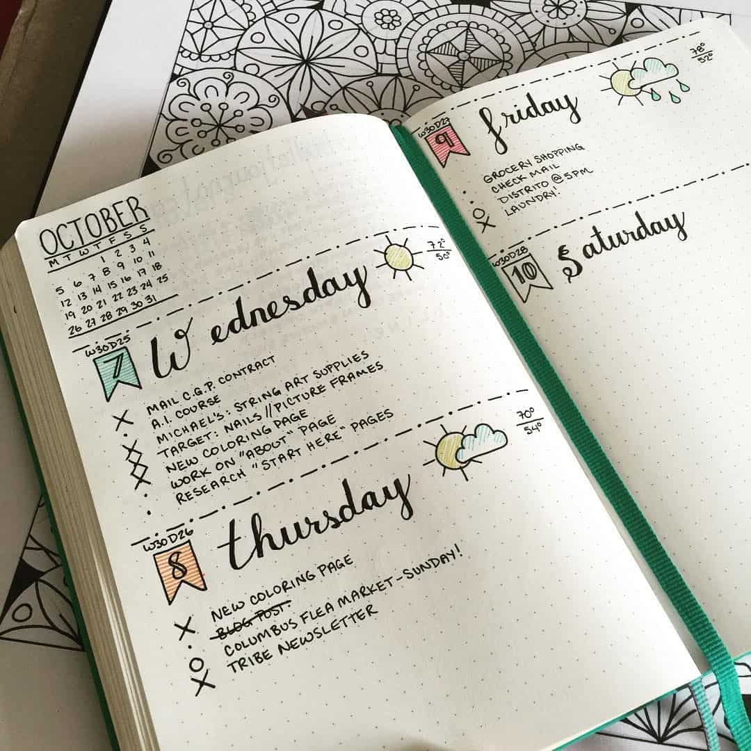 Hand sketchd minfulness bullet journal