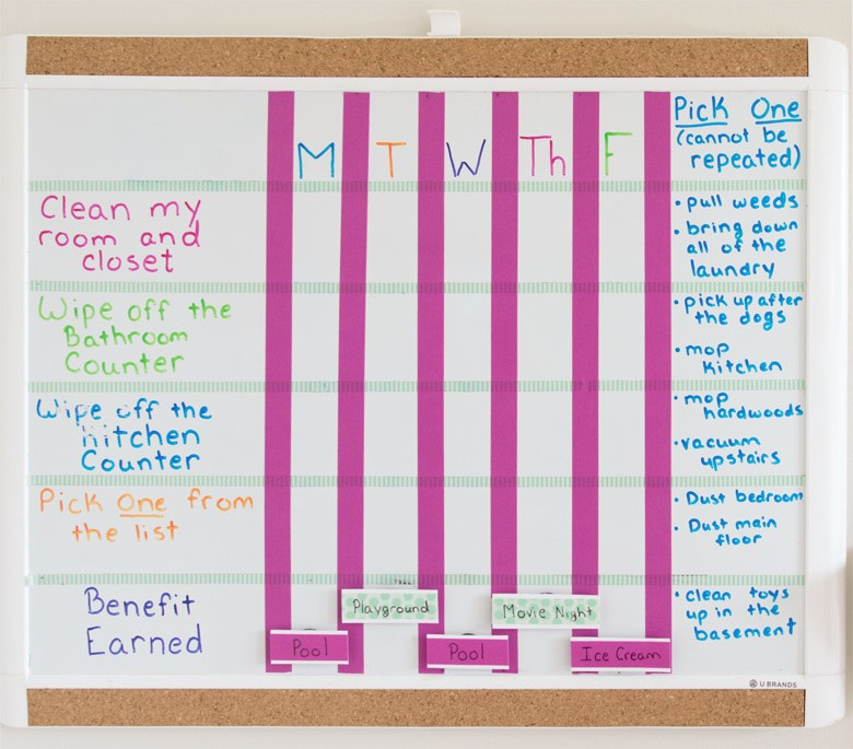 Diy dry erase chore chat