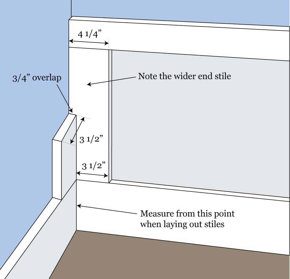 How to measure, layout, and estimate your wainscoting materials before you start