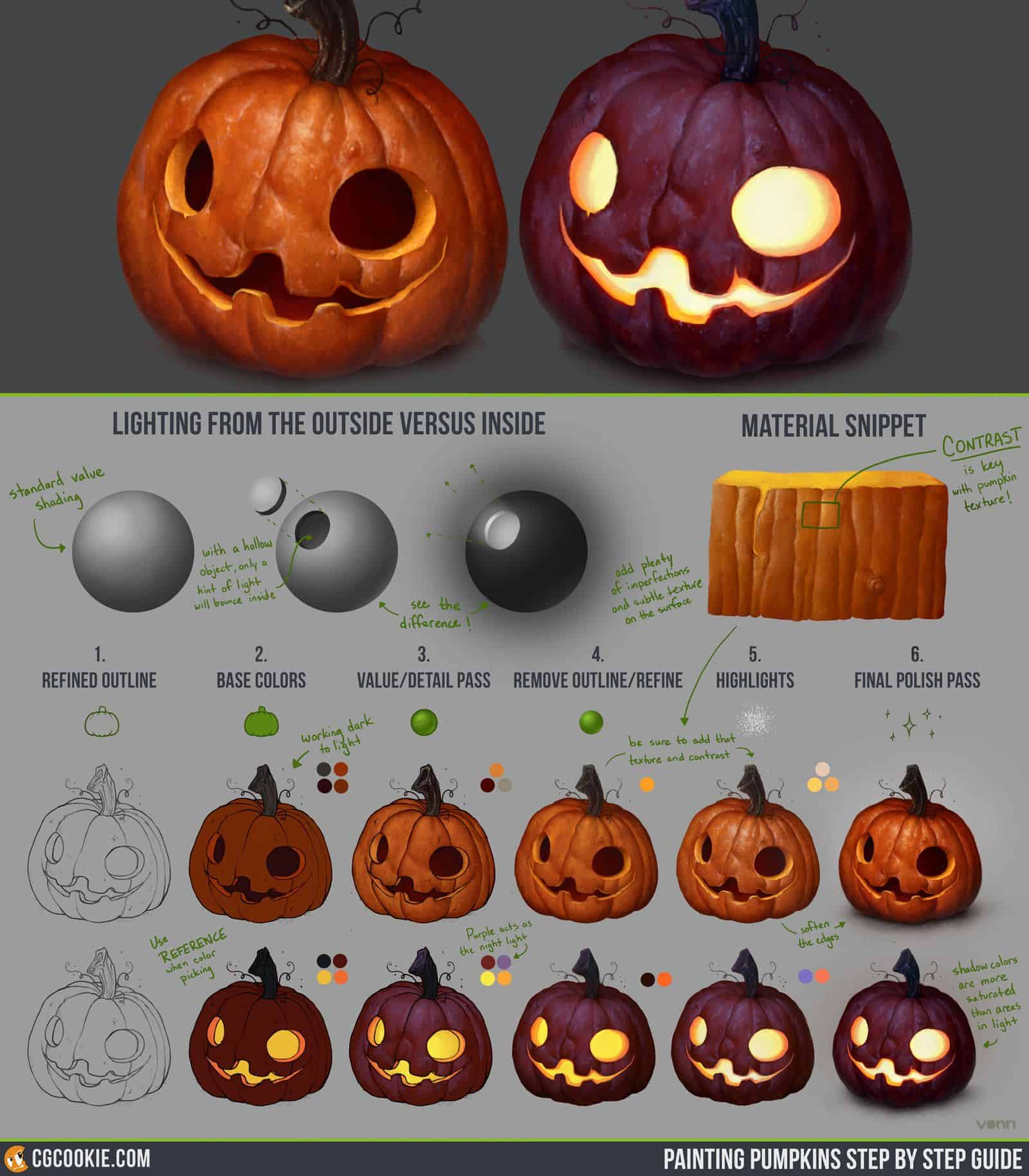 A step by step guide to painting jack o lanterns