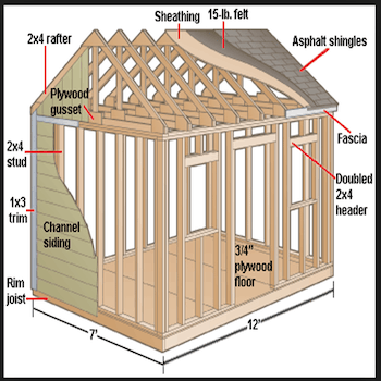 Diy shed plans a beginner's guide