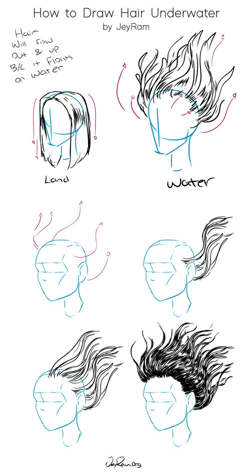 Underwater hair