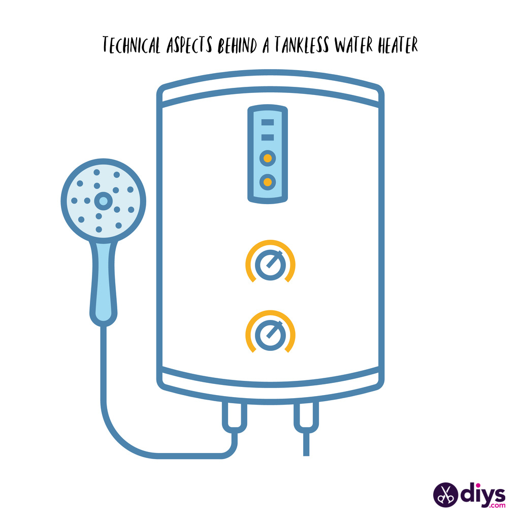 Tankless water heater (1)